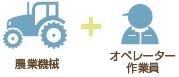 農業機械+作業員